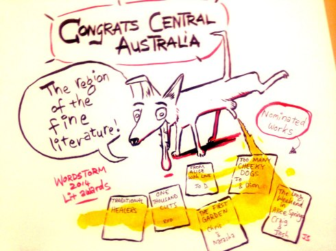 Wordstorm-congrats-Central-Oz